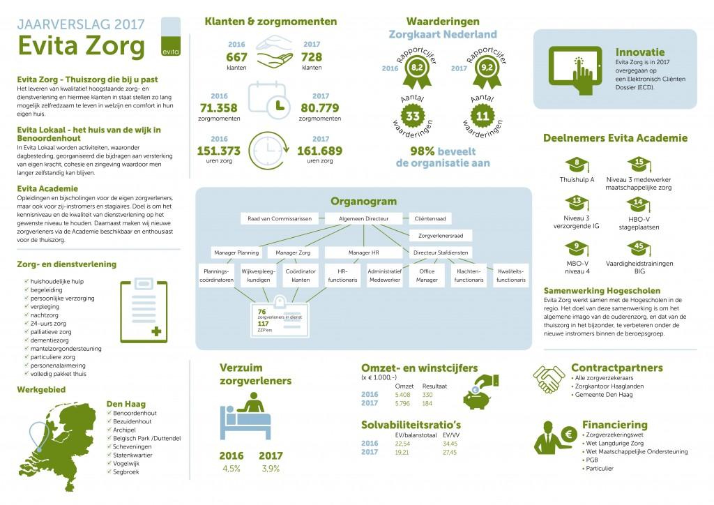 infographic(2)